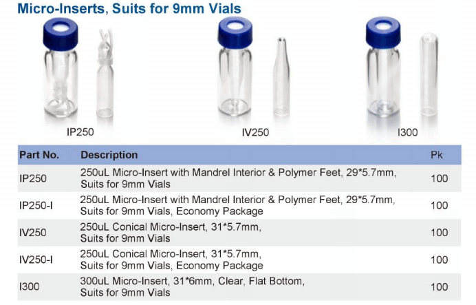 micro insert suits for 9-425 hplc vials